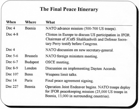 Final Peace Itinerary